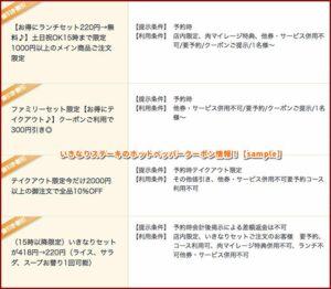 いきなりステーキのホットペッパークーポン情報!【sample】