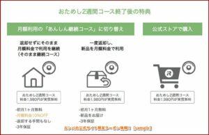 ルンバの公式サイト限定クーポン情報!【sample】